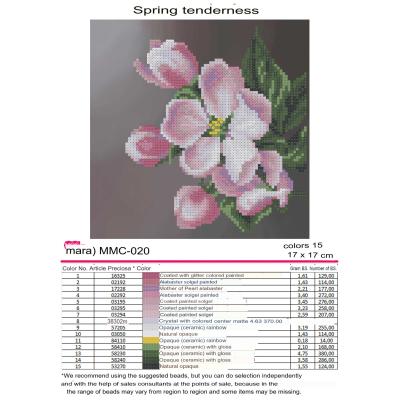 Alu drát zlatý (0,8 mm)